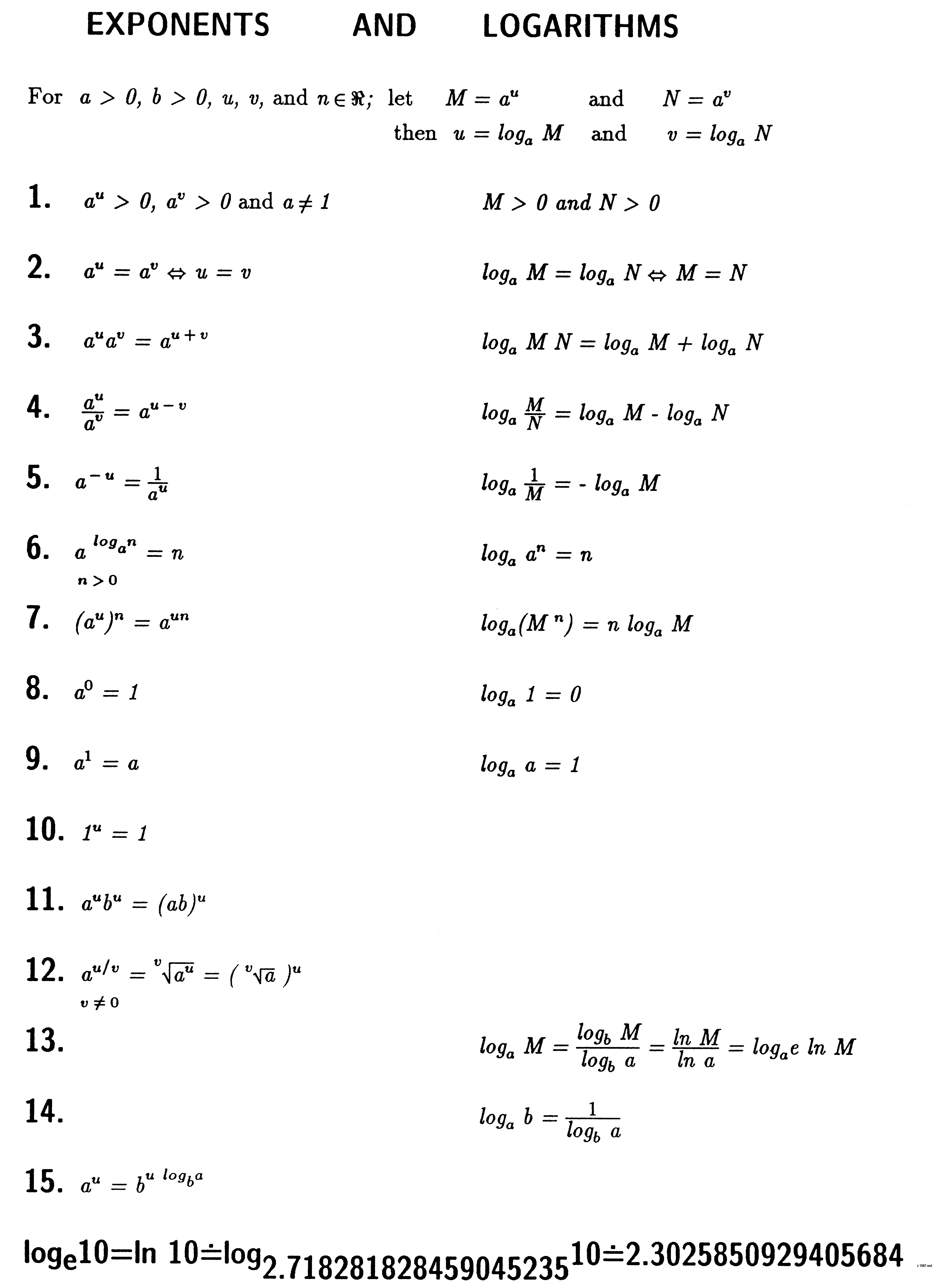 Worksheet Exponent Exercises more exercises for math courses logarithm theorems to prove with exponent rules